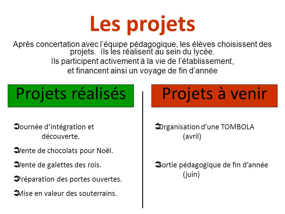 Les projets Projets réalisés Projets à venir