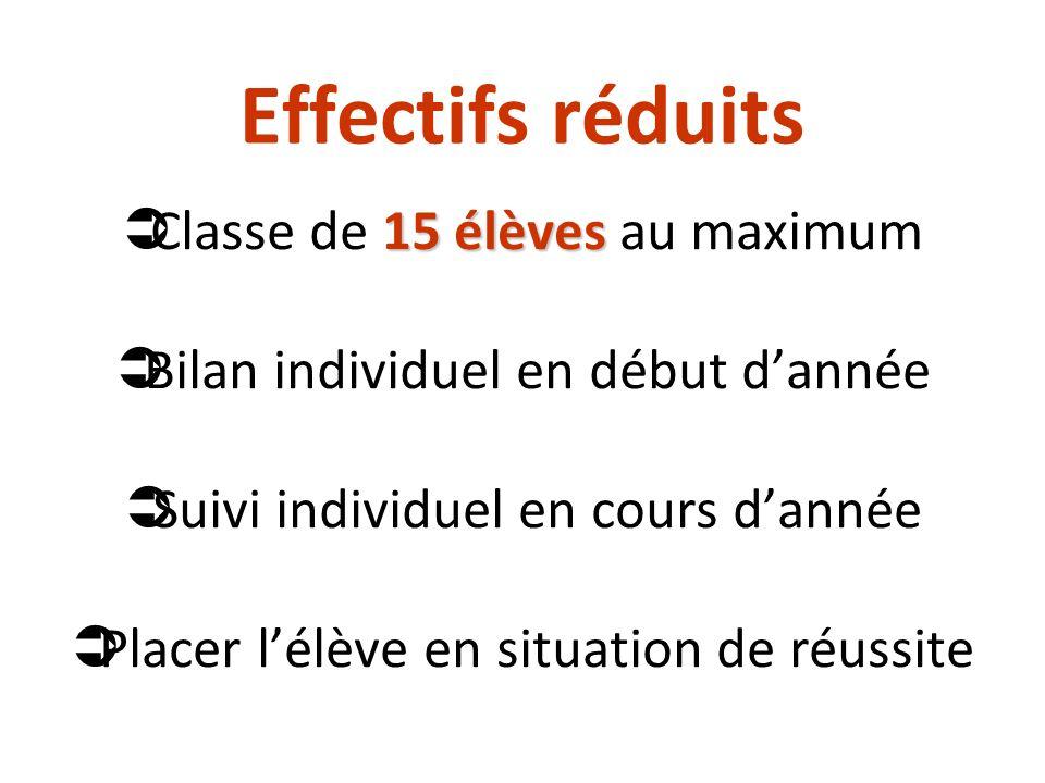 Effectifs réduits Classe de 15 élèves au maximum