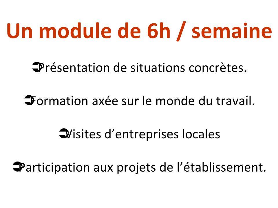 Un module de 6h / semaine Présentation de situations concrètes.