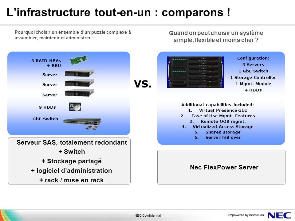 L'infrastructure tout-en-un : comparons !