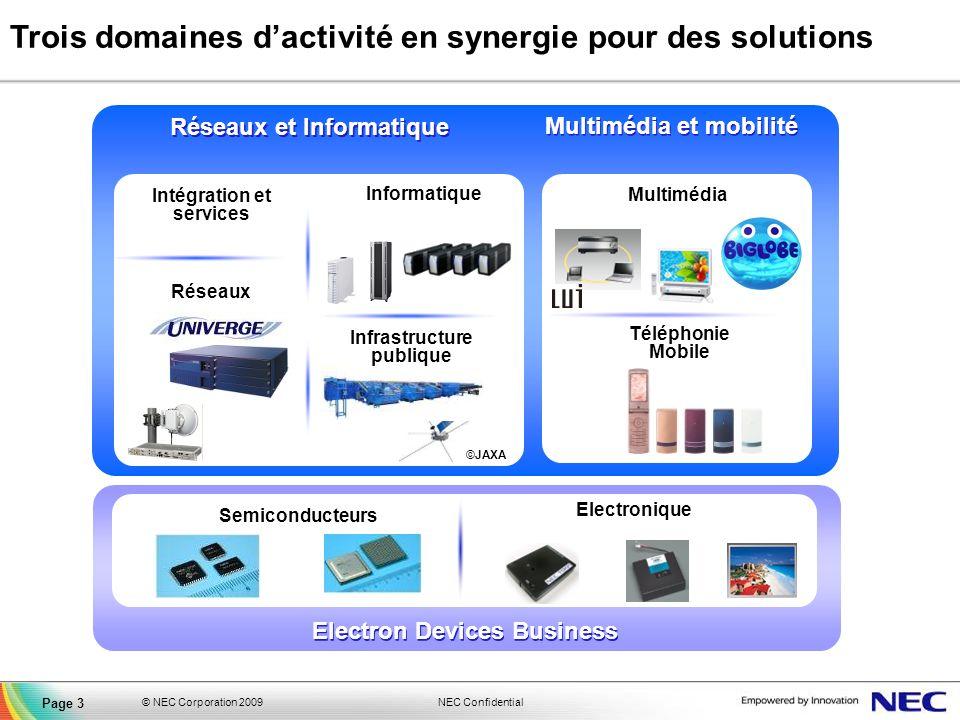 Trois domaines d'activité en synergie pour des solutions