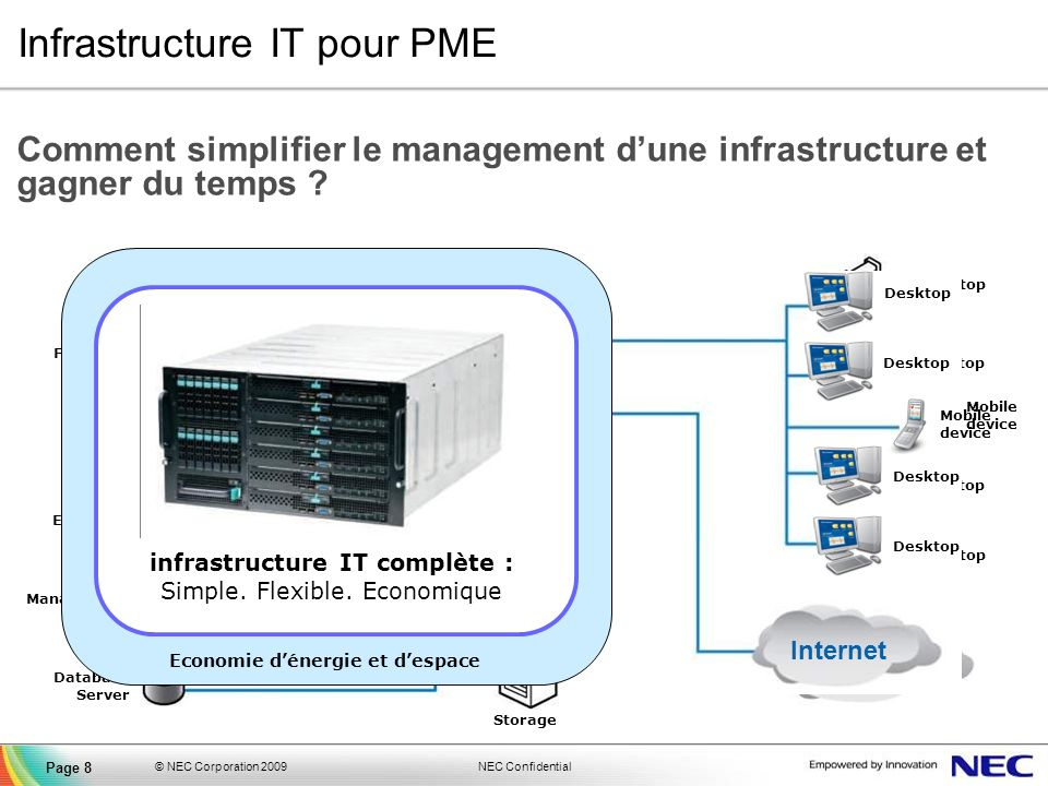 Infrastructure IT pour PME