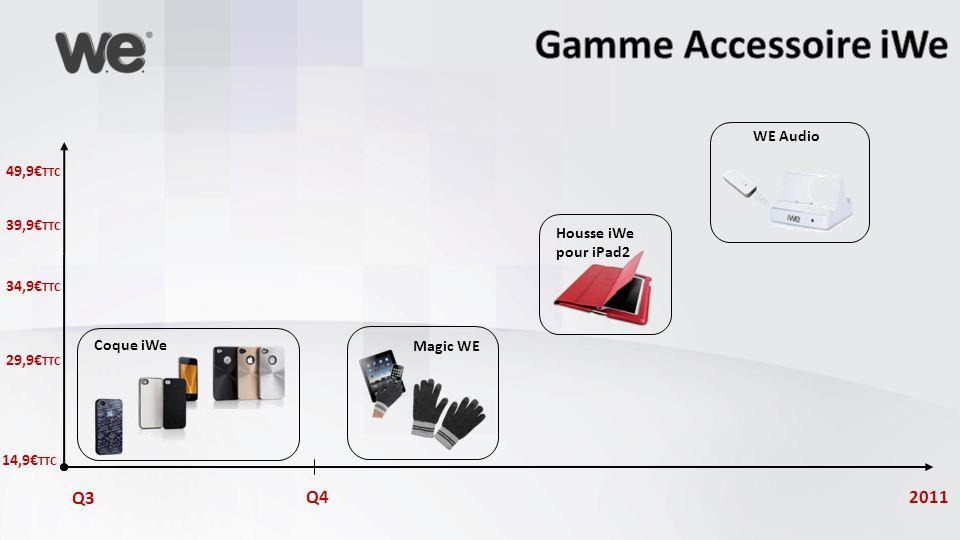 Gamme Accessoire iWe Q3 Q4 2011 14 WE Audio 49,9€TTC 39,9€TTC