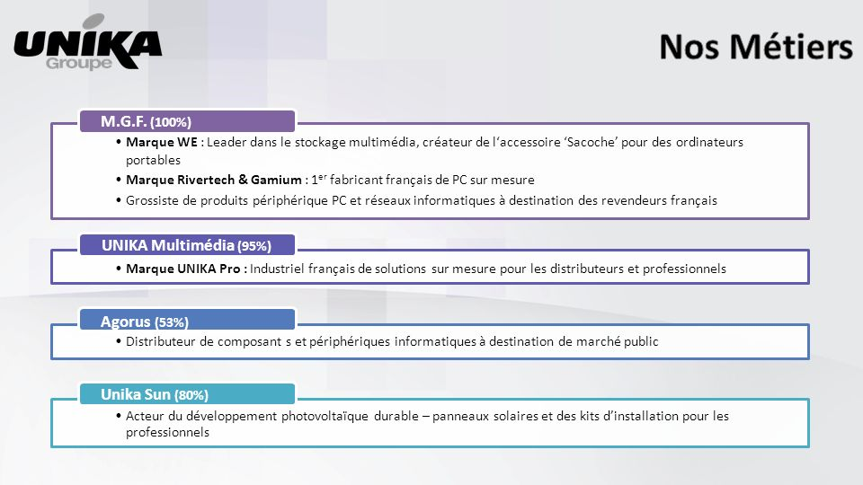 Nos Métiers M.G.F. (100%) UNIKA Multimédia (95%) Agorus (53%)