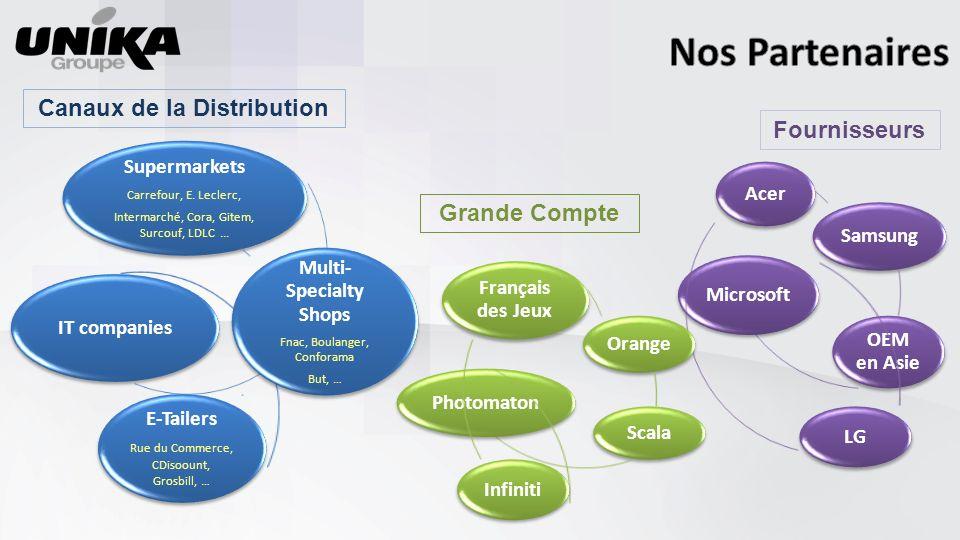 Canaux de la Distribution