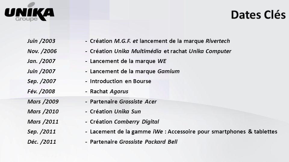 Dates Clés Juin /2003 - Création M.G.F. et lancement de la marque Rivertech. Nov. /2006 - Création Unika Multimédia et rachat Unika Computer.