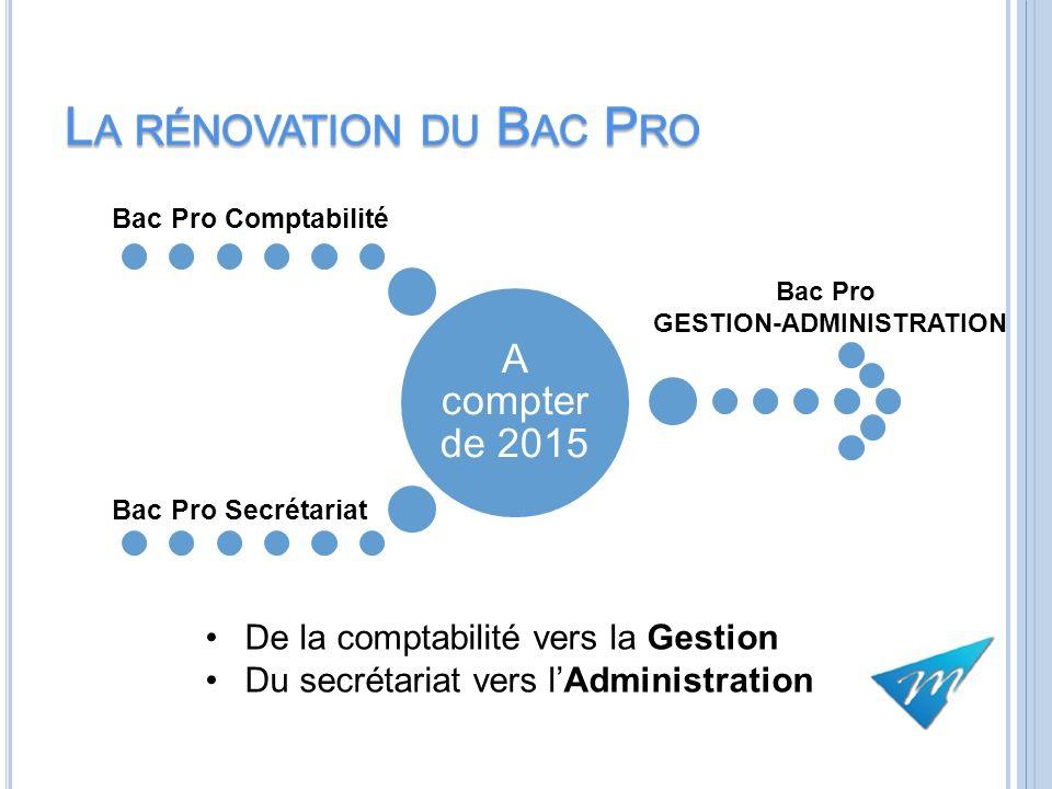 La rénovation du Bac Pro