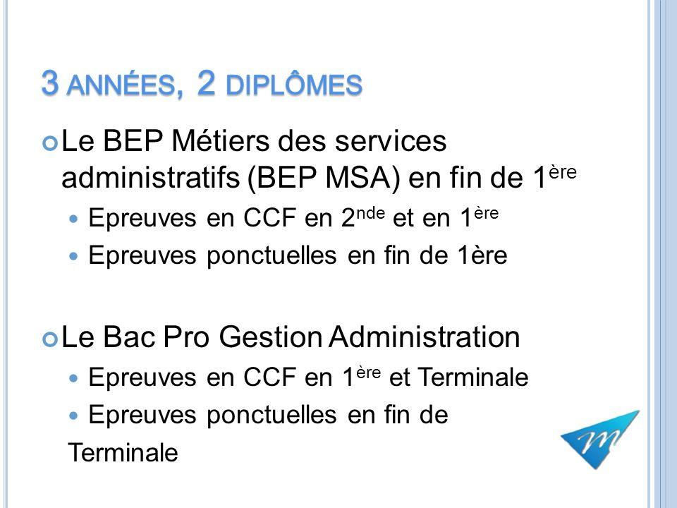 3 années, 2 diplômes Le BEP Métiers des services administratifs (BEP MSA) en fin de 1ère. Epreuves en CCF en 2nde et en 1ère.
