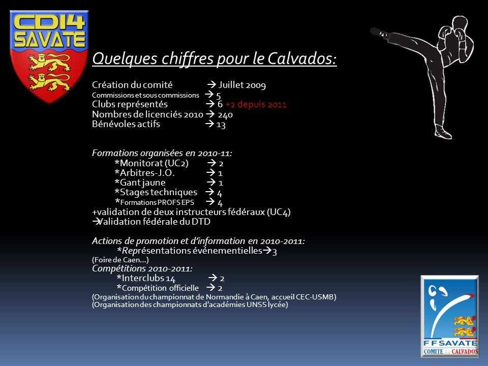 Quelques chiffres pour le Calvados: