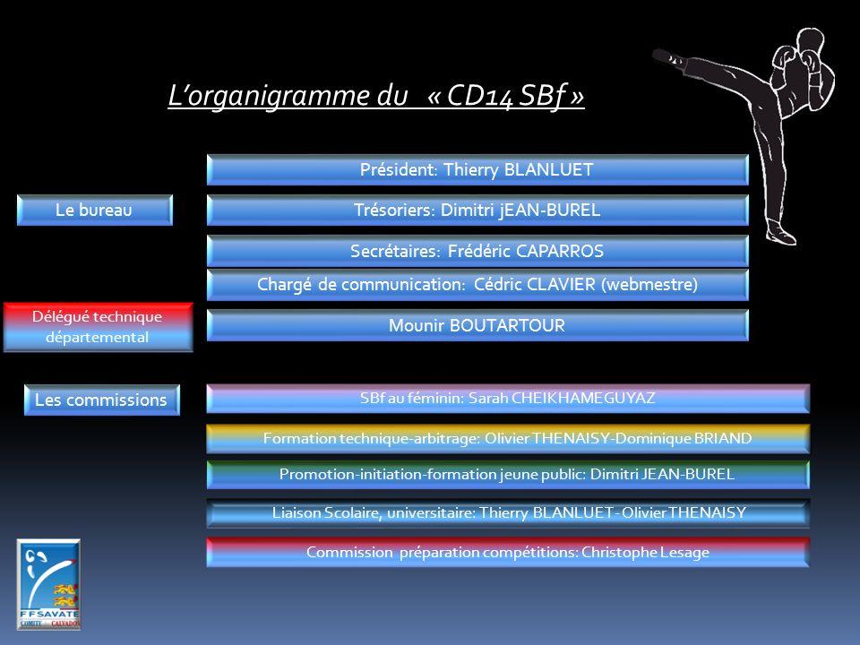 L'organigramme du « CD14 SBf »