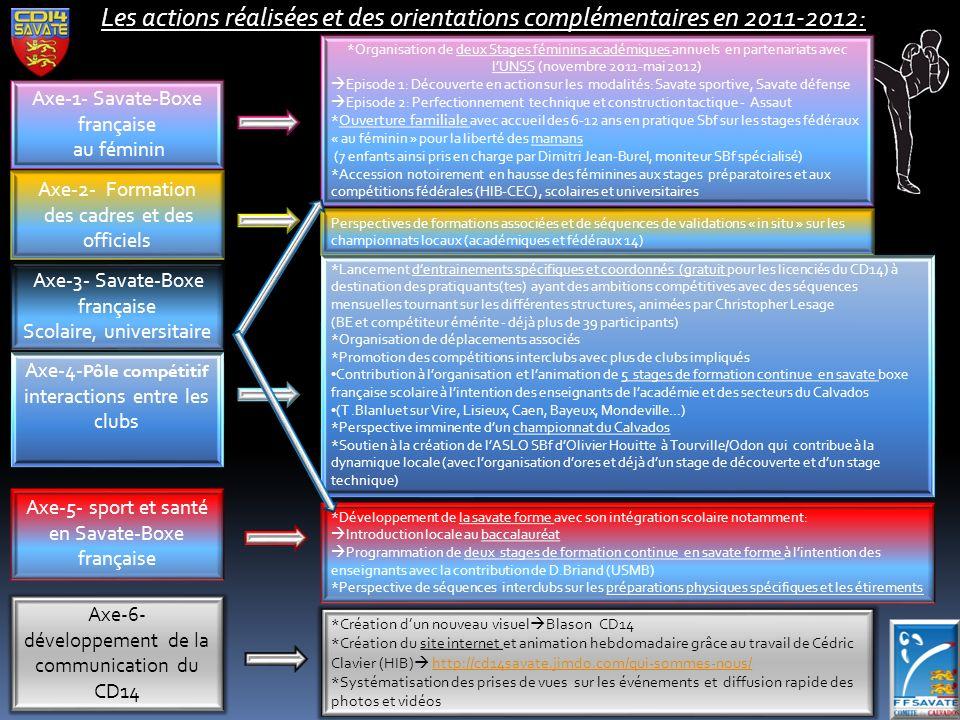 Les actions réalisées et des orientations complémentaires en 2011-2012: