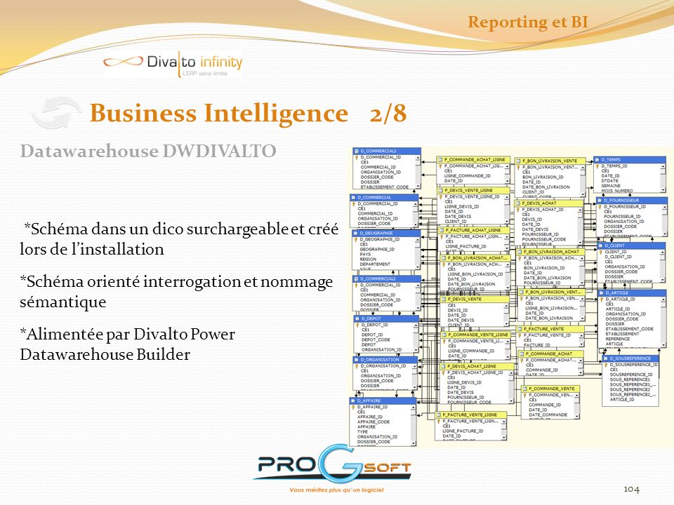 Business Intelligence 2/8
