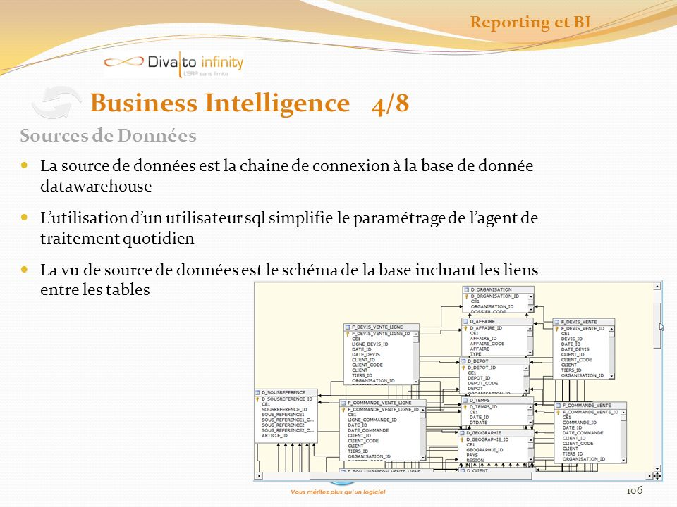 Business Intelligence 4/8