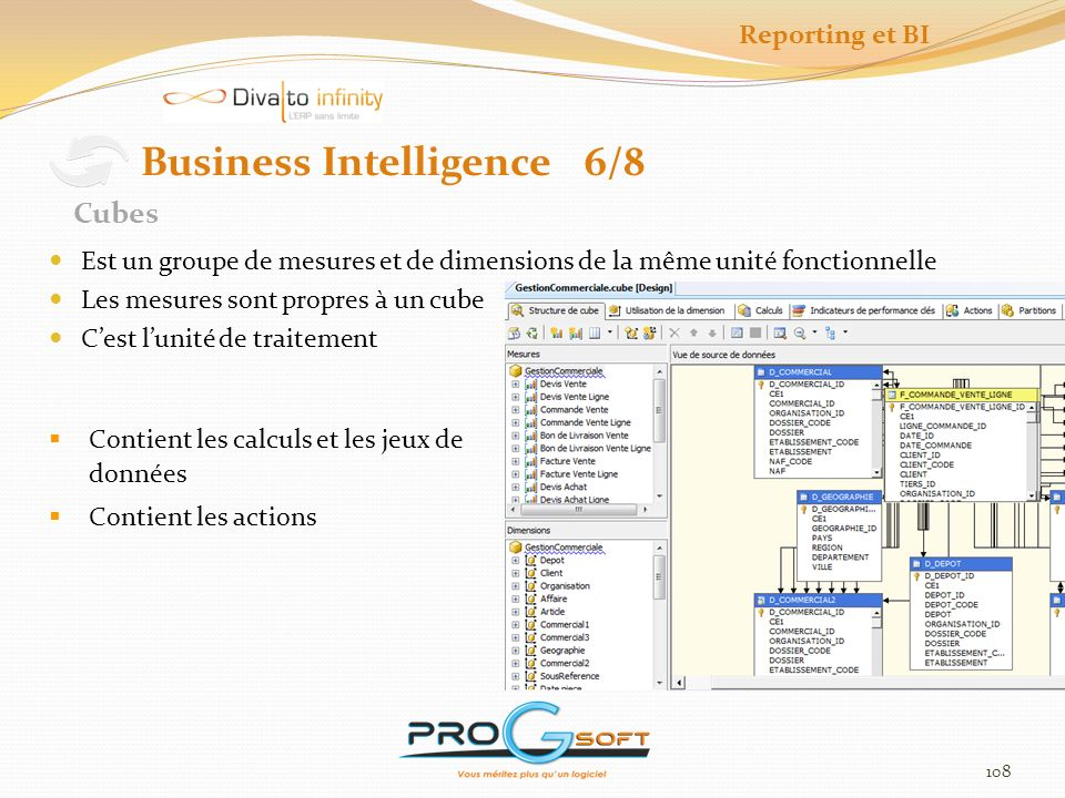Business Intelligence 6/8