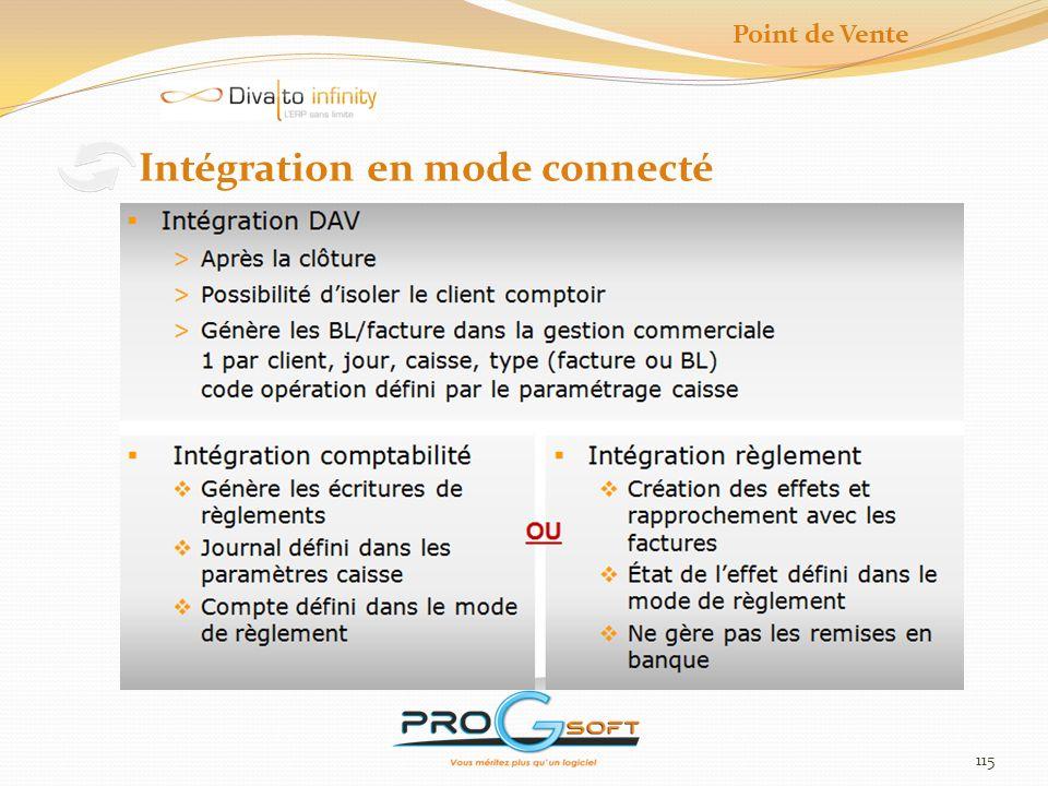 Intégration en mode connecté