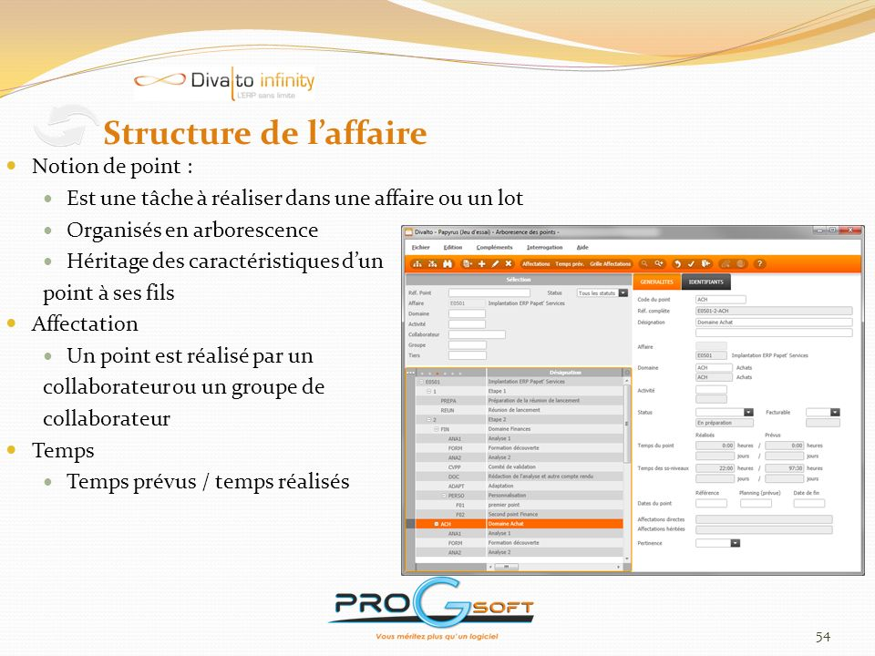 Structure de l'affaire