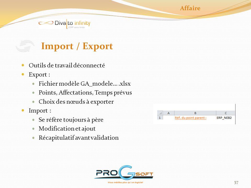 Import / Export Affaire Outils de travail déconnecté Export :