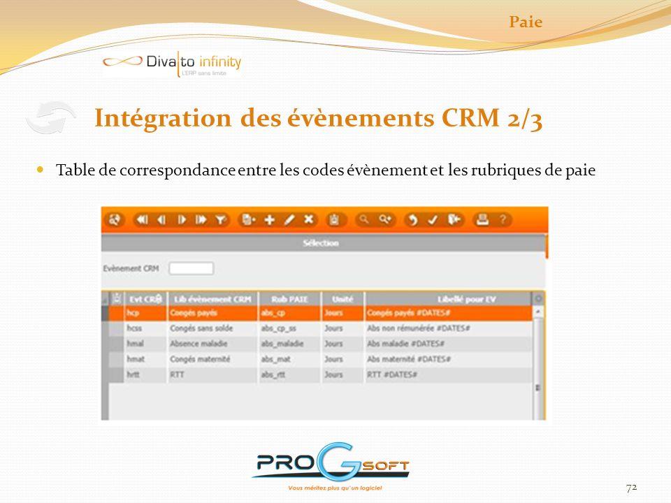 Intégration des évènements CRM 2/3