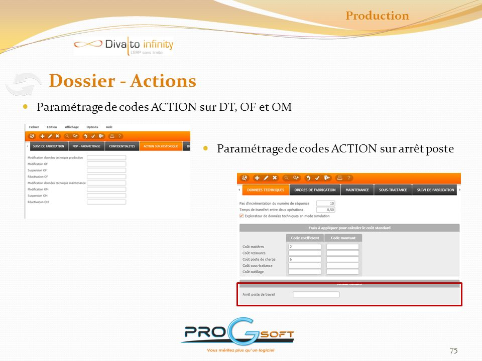 Dossier - Actions Production