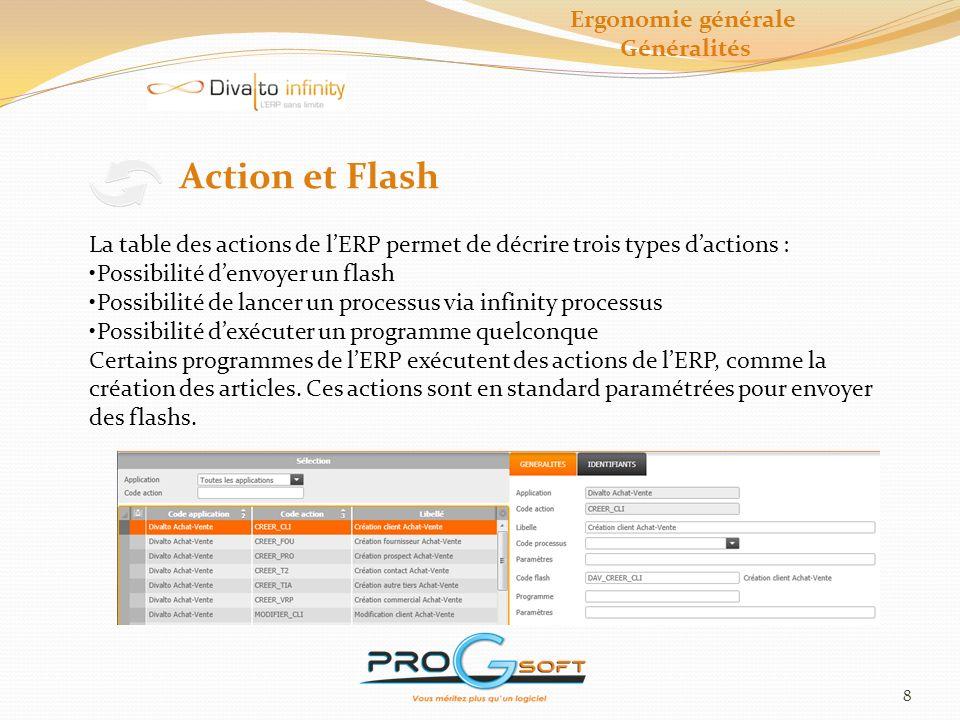 Action et Flash Ergonomie générale Généralités