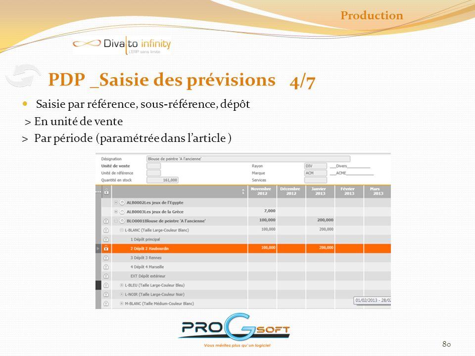 PDP _Saisie des prévisions 4/7