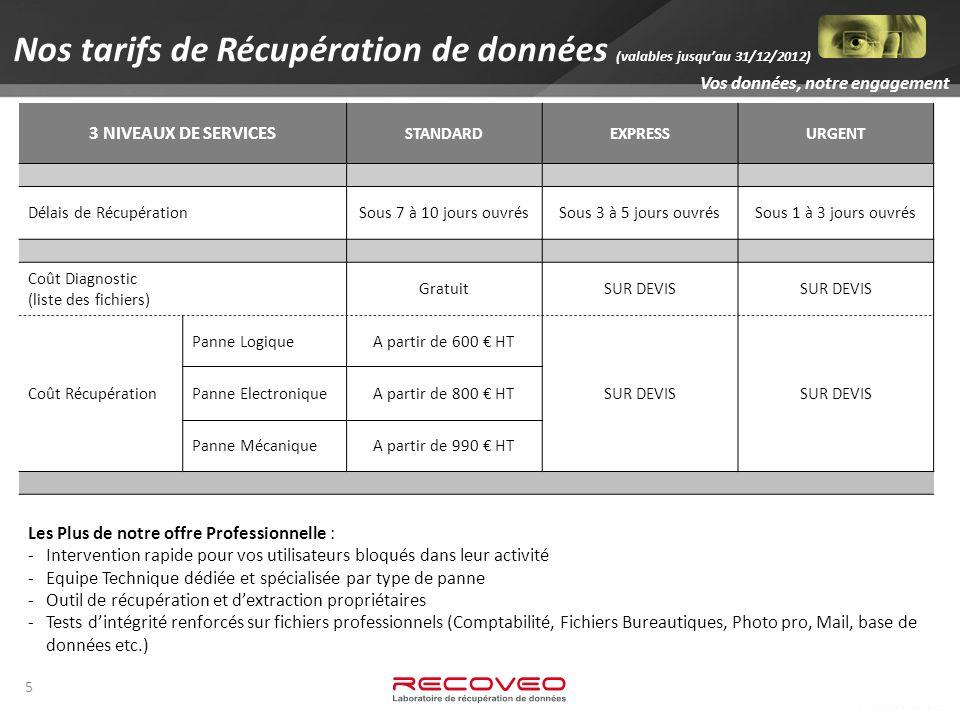 Nos tarifs de Récupération de données (valables jusqu'au 31/12/2012)