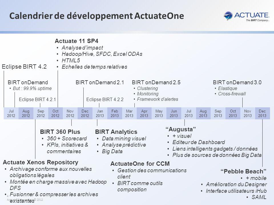 Calendrier de développement ActuateOne