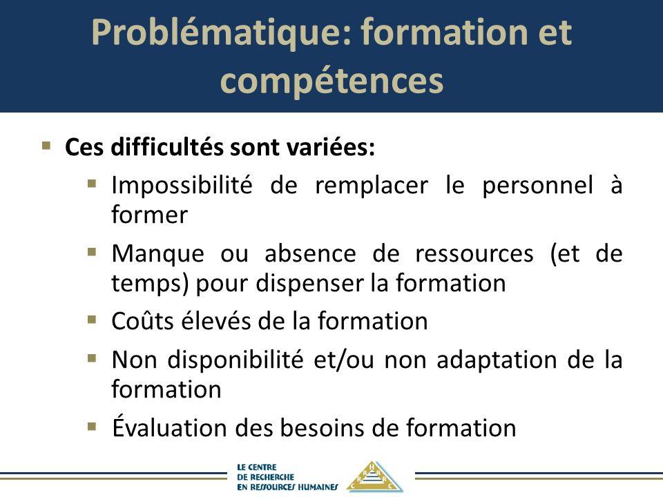 Problématique: formation et compétences