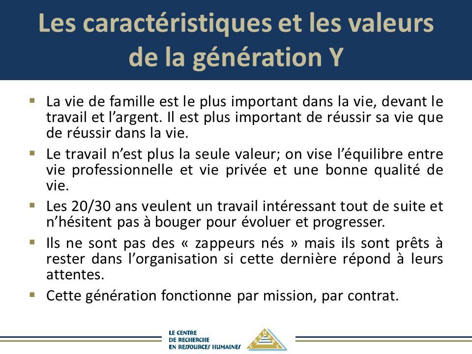 Les caractéristiques et les valeurs de la génération Y