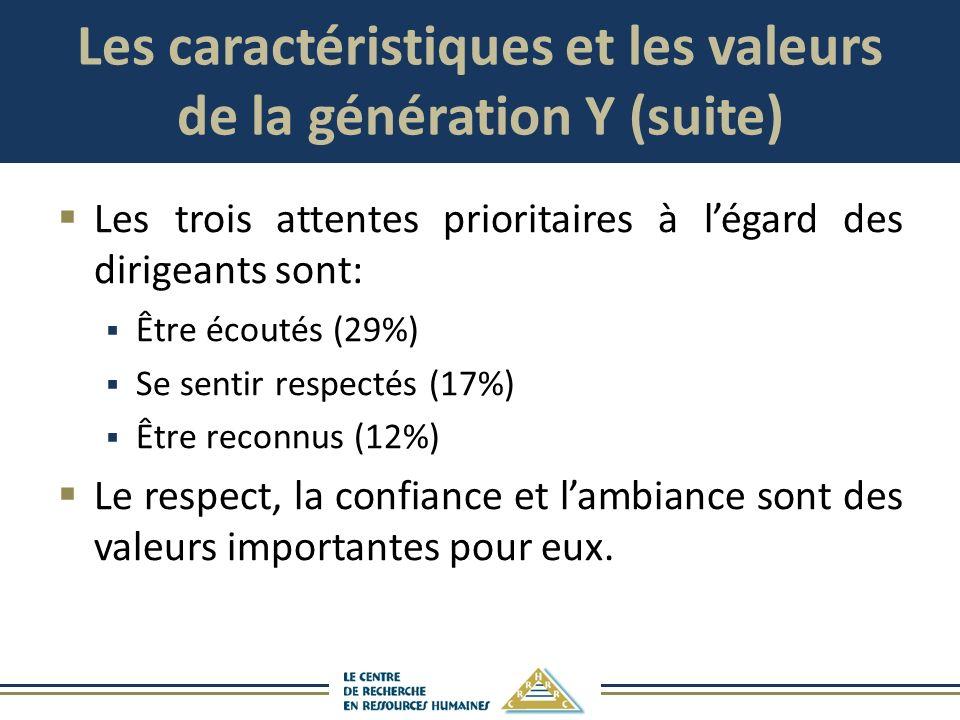 Les caractéristiques et les valeurs de la génération Y (suite)