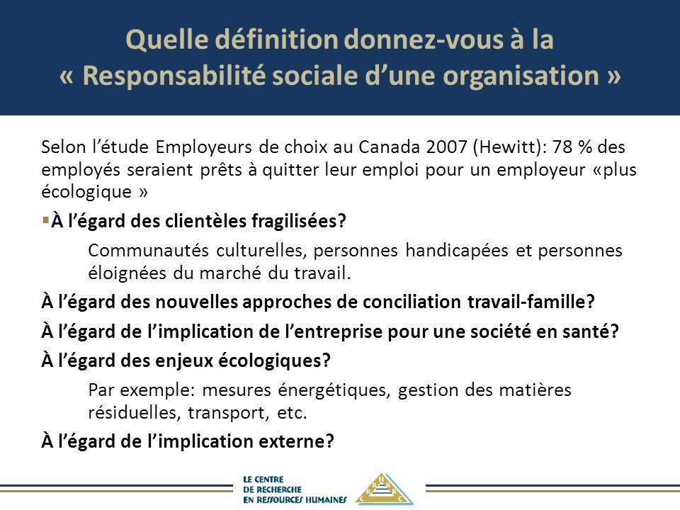 Quelle définition donnez-vous à la « Responsabilité sociale d'une organisation »