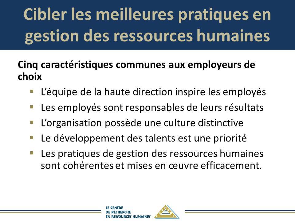 Cibler les meilleures pratiques en gestion des ressources humaines