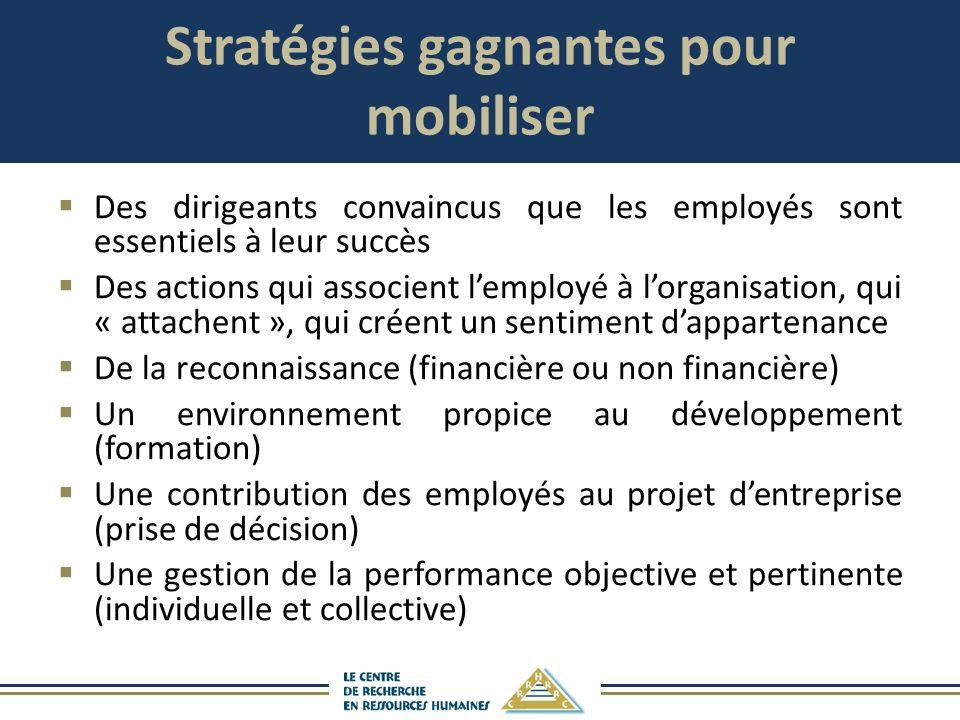 Stratégies gagnantes pour mobiliser