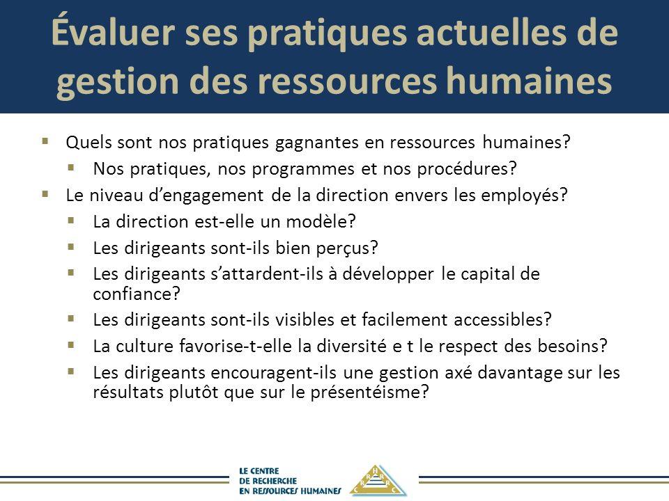 Évaluer ses pratiques actuelles de gestion des ressources humaines