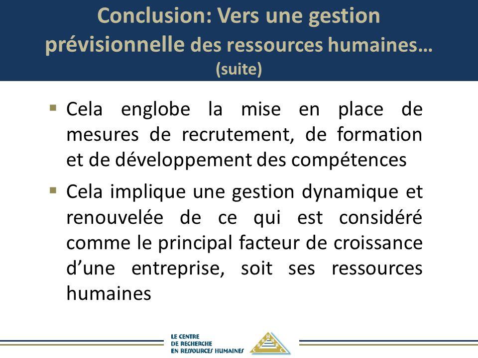 Conclusion: Vers une gestion prévisionnelle des ressources humaines… (suite)