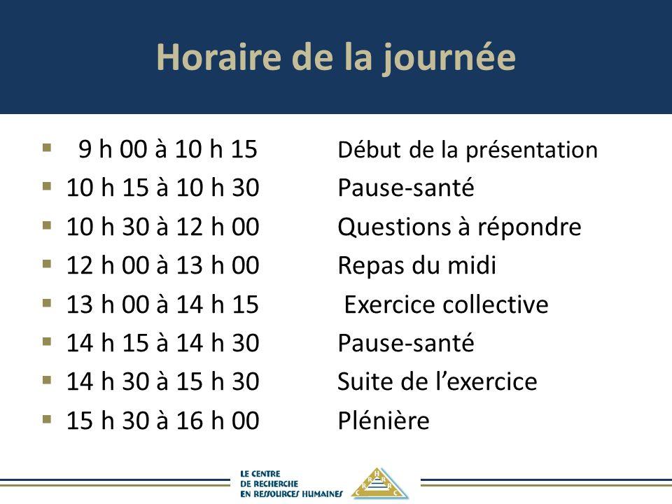 Horaire de la journée 9 h 00 à 10 h 15 Début de la présentation