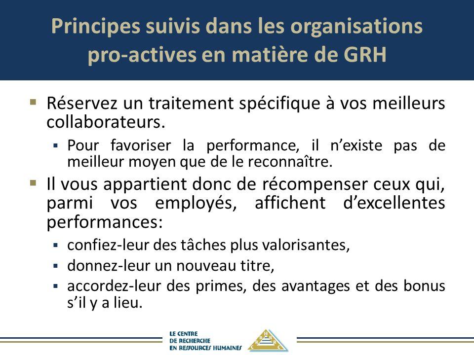 Principes suivis dans les organisations pro-actives en matière de GRH