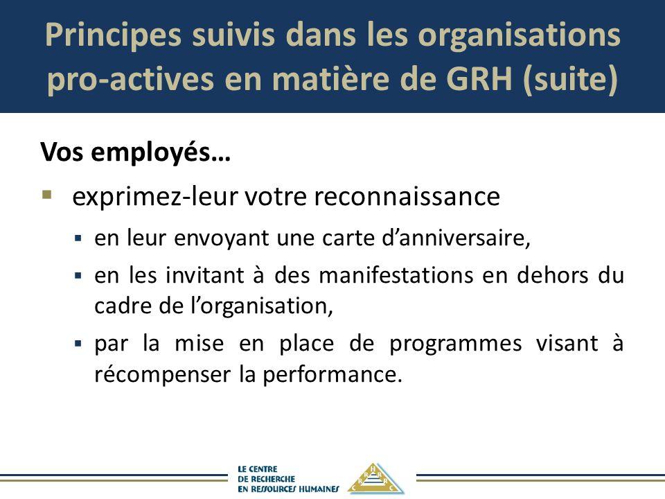 Principes suivis dans les organisations pro-actives en matière de GRH (suite)