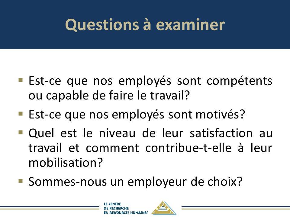 Questions à examiner Est-ce que nos employés sont compétents ou capable de faire le travail Est-ce que nos employés sont motivés