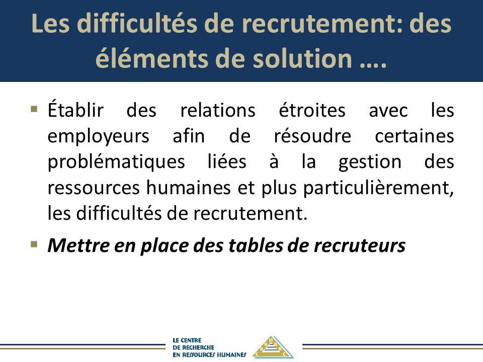 Les difficultés de recrutement: des éléments de solution ….