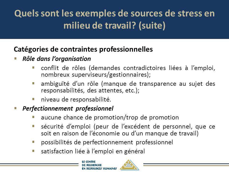 Quels sont les exemples de sources de stress en milieu de travail