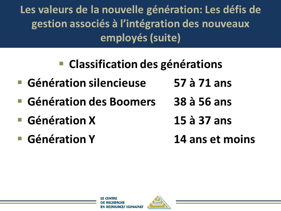 Classification des générations