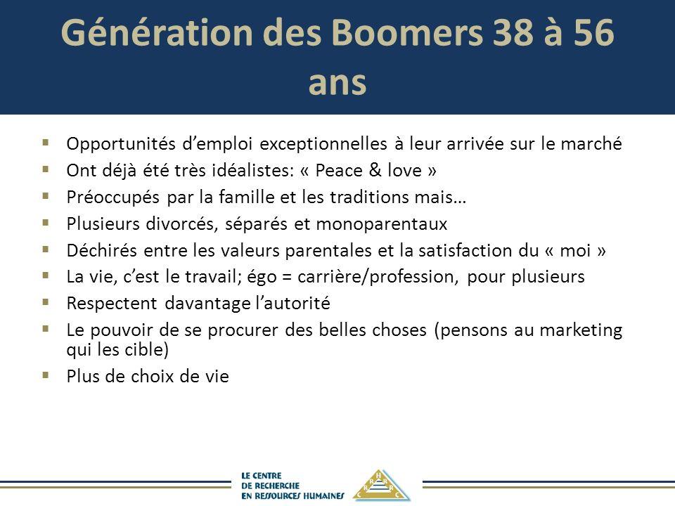 Génération des Boomers 38 à 56 ans