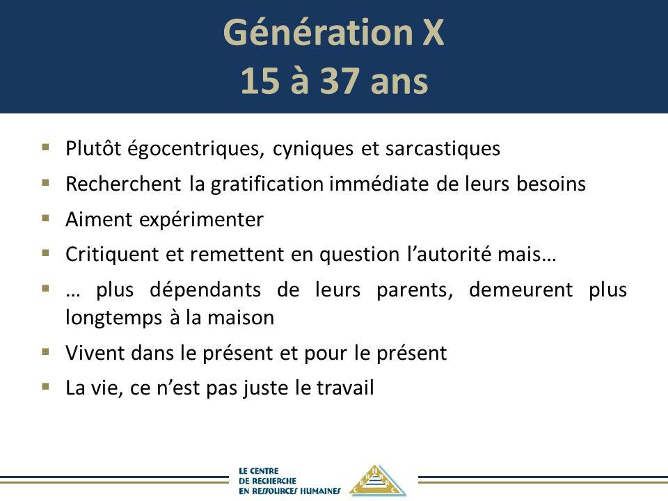 Génération X 15 à 37 ans Plutôt égocentriques, cyniques et sarcastiques. Recherchent la gratification immédiate de leurs besoins.