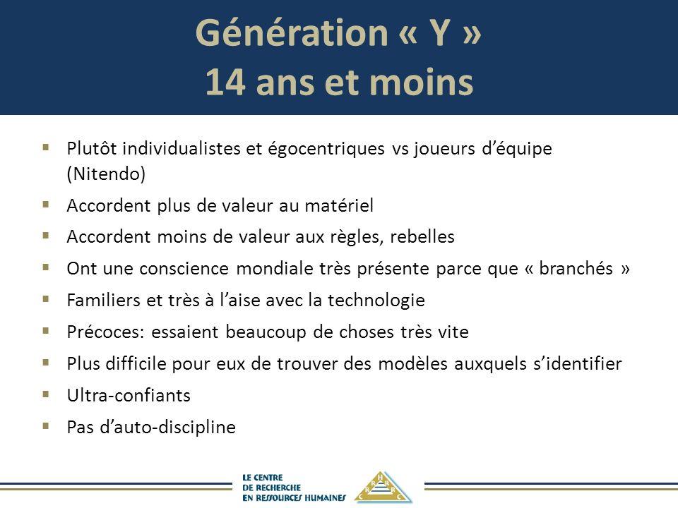 Génération « Y » 14 ans et moins
