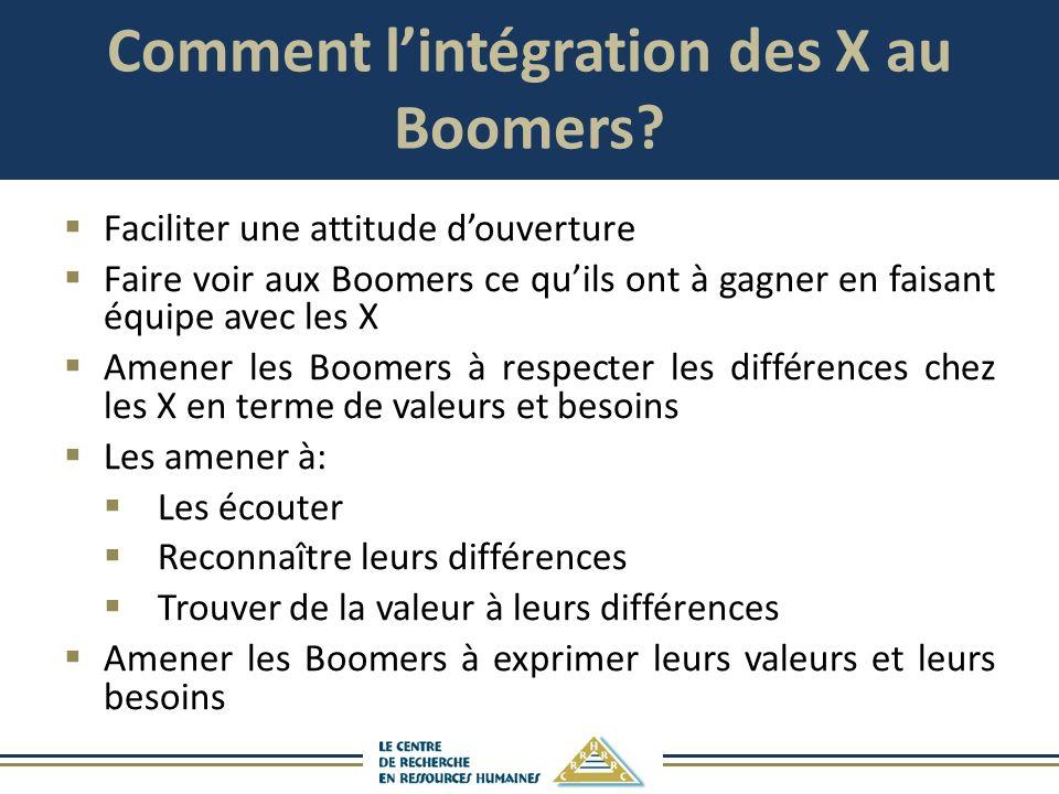 Comment l'intégration des X au Boomers