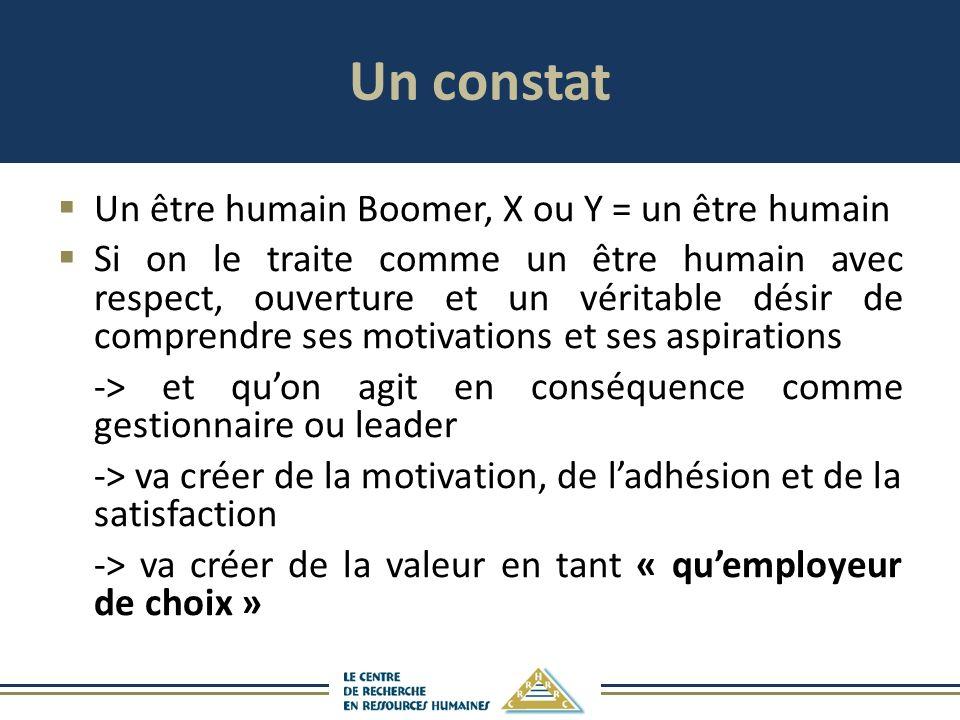 Un constat Un être humain Boomer, X ou Y = un être humain