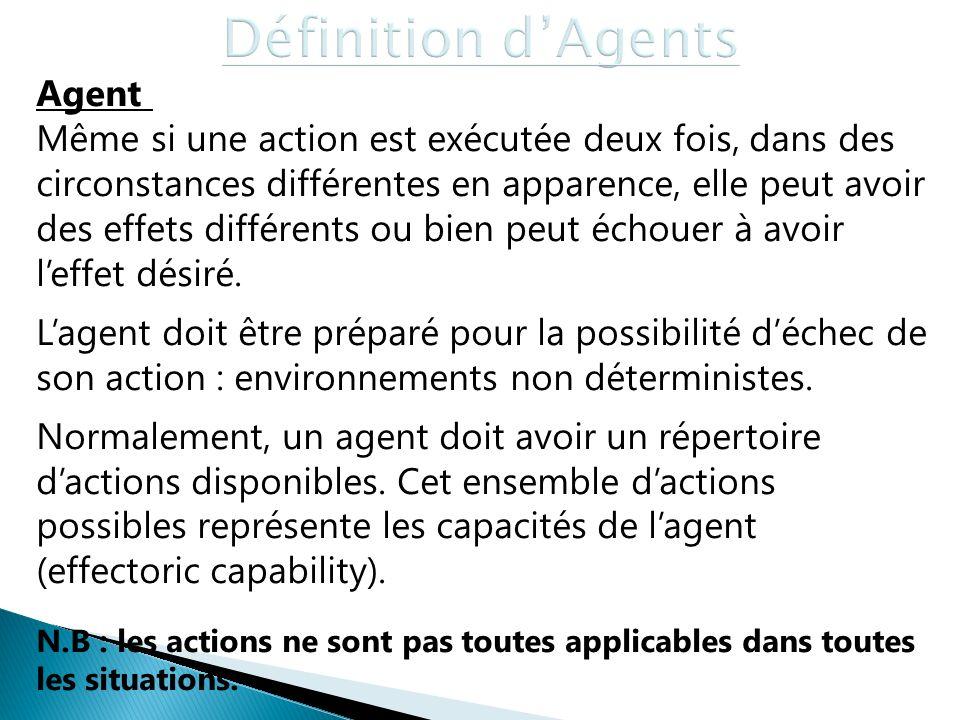Définition d'Agents Agent
