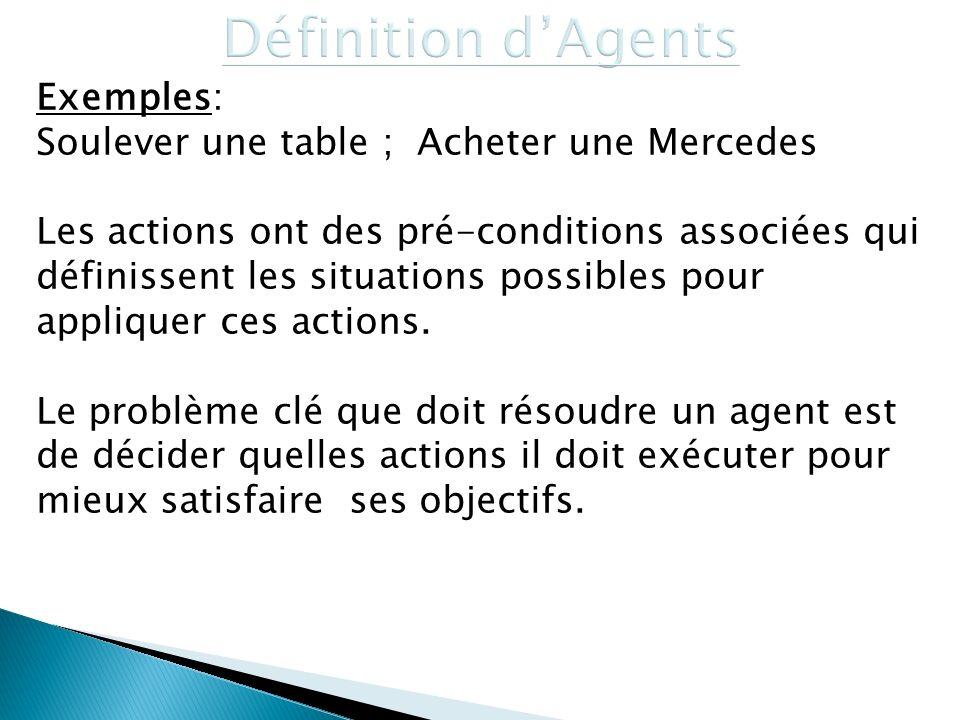 Définition d'Agents Exemples:
