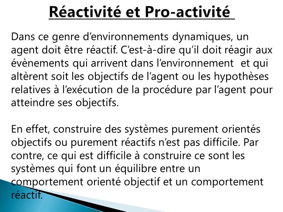 Réactivité et Pro-activité
